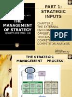 Chapter - 2 (Strategic Management)
