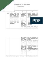 Analisis Hubungan SKL