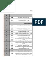 Cédula Diagnóstica Oct-Dic 2014
