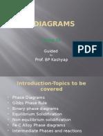 binaryphasediagrams-131111025620-phpapp02
