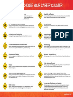 career cluster descriptions
