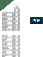 PPRT Allocation Error Estimate