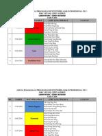 Jadual Waktu Pelaksanaan Plc 2016