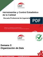 Sem3 Org Data