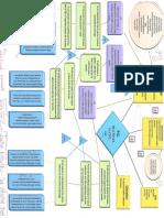 health concepts 1 concept map 2