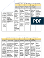 Curriculum Table Template
