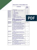Anexo 1 Resolucion 107-2003
