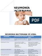 Neumonia Bacteriana Pediatría