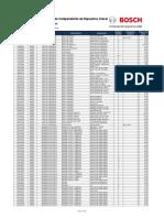 Lista de Precios Bosch