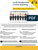 What This Means for DAPA and Expanded DACA (Spanish)