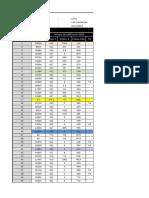 Reporte Estadístico-Medicina Humana y Ciencias de la Salud-Las Gardenias 11-05-2015 hasta 16-05-2015.xlsx
