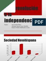De La Revolución a La Independencia