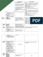 rom mmt trunk study sheet  1
