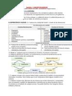Gestion de La Calidad Resumen Cap1 y 2 Muguerza