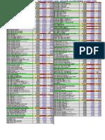 PRICELIST-Reseller-S3Komputer-01-NOVEMBER-2015.xls