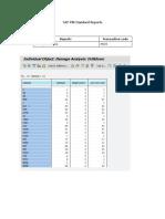 SAP PM Standard Reports