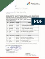 Surat GM No. 061 - 03.02.2012