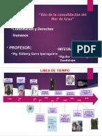 Aguilar Figueroa Guadalupe - Linea de Tiempo