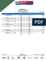 Junior Men Timed Training Results, Cairns 2016
