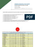 Lista Imobilelor Expertizate 09.02
