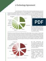 Information Technology Agreement (ITA)