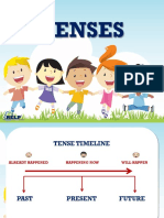 Tenses Notes