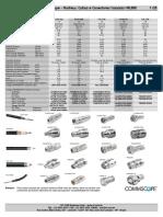 Componentes RF Cabos e Conectores