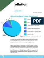 ECESR Water Polllution En