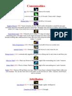 Guide Item Dota 2