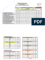 Analisis Item Template UPPER FORMS 2016