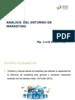 ANÁLISIS DEL ENTORNO DE MARKETING - UPAGU.pptx