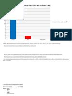 Dados Sobre Guaraci