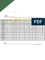Testes Físicos - Classificação