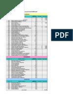 Lista de Precios Con Cantidades Kimmidoll Enero 2015