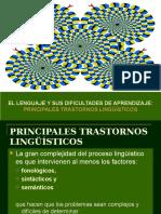El Lenguaje y Sus Dificultades de Aprendizaje