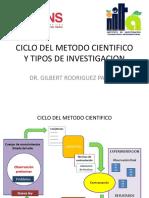 3-CICLO-DEL-METODO-CIENTIFICO-Y-TIPOS..pdf