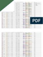 CS-GO Player Setups - Data