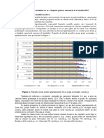 Analiza Pietii Imobiliare, Or_Chisinau, Semestrul II Anul 2015
