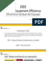 Indicador OEE
