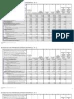 Education Trust Fund Spreadsheet