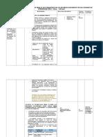 Diseño de taller materiales DIA 1-2 revisado.docx