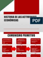 Historia de las actividades económicas
