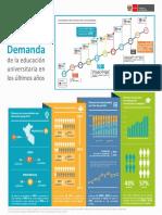Infografia Oferta y Demanda Web