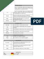 Matriz Aspectos e Impactos Ambientales ACONDICIONAR