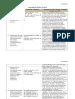 summative evaluation analysis