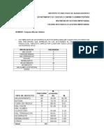Examen de Sanjuna Macias Valadez (1)