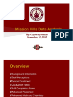mhhs data project