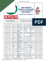 Listado de Inscritos Liga Spar Sureste 2016