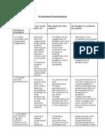 task 1 - profesional learning plan