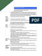 Directorio Legislacion Forestal CCAA Enero 2013 Tcm7-265620